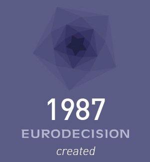 Création d'Eurodécision en 1987